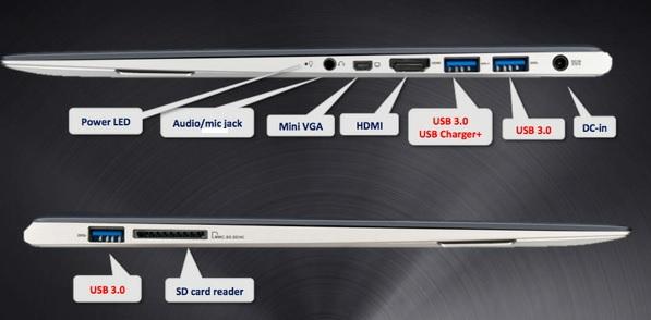 asus-zenbook-ux32-ports